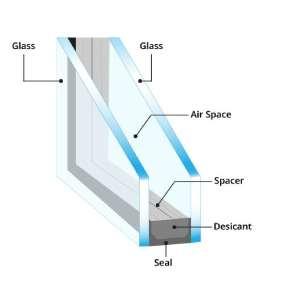 sealed window units